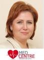Сластенко Ольга Константиновна